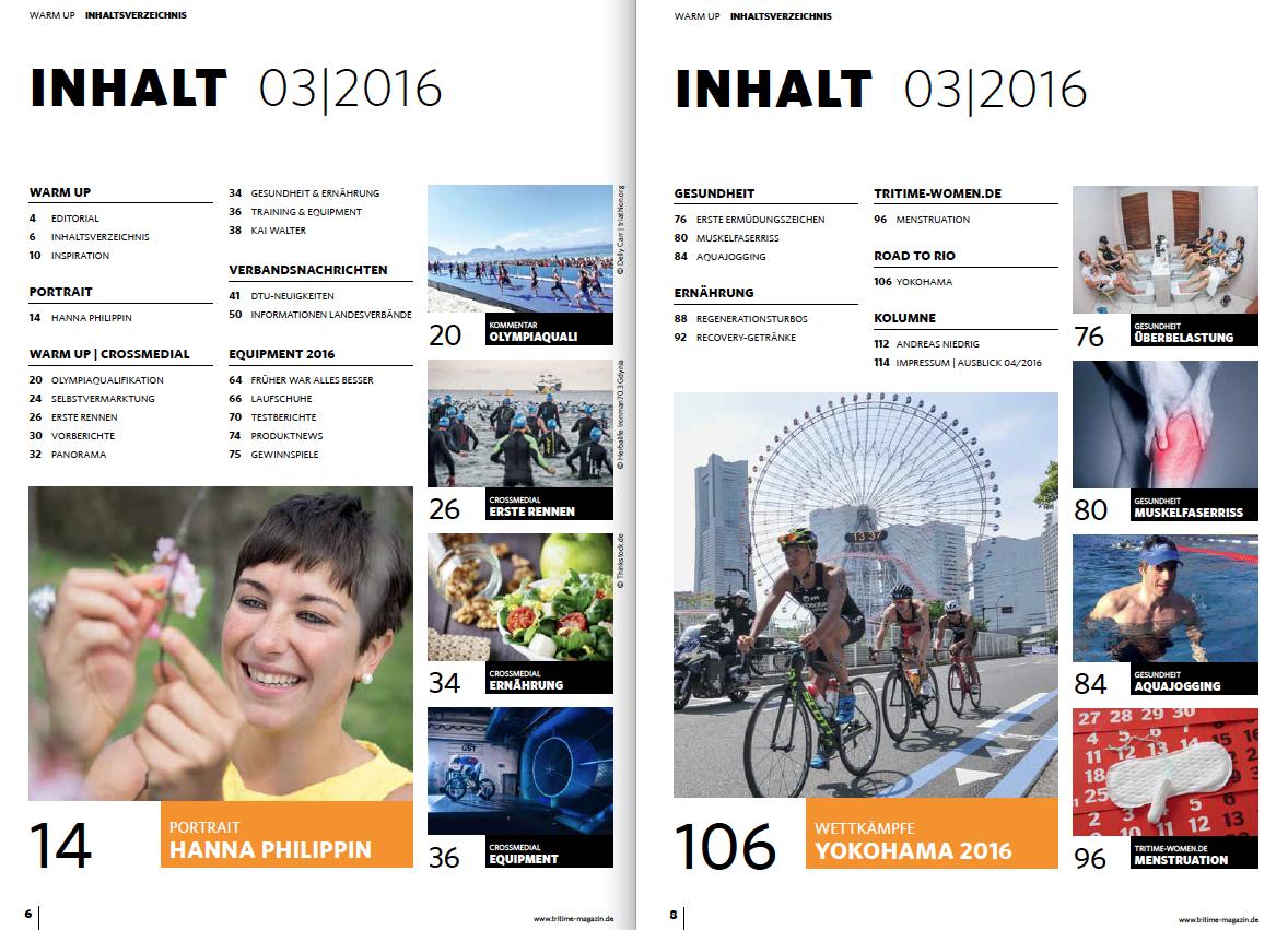 Inhaltsverzeichnis aktuelle Ausgabe